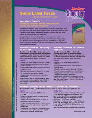 MoorMan's ShowTec Lamb Show Feeds Quick Reference Guide